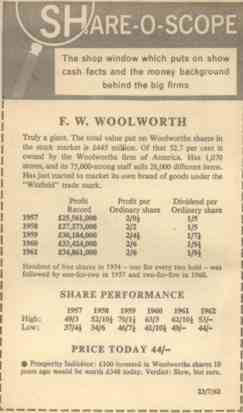 "Woolworth ""slow but sure"" - the verdict of the Daily Express Share-o-Scope in 1962.  (Courtesy Associated Newspapers Ltd. © Daily Express 1962)"